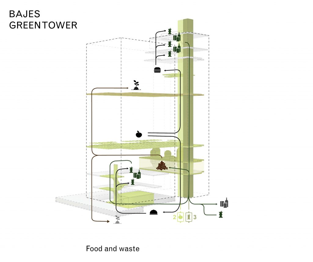 Bajes Kwartier FABRICations Groene Toren Green Tower